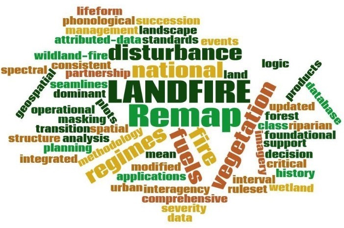 Remap Wordle